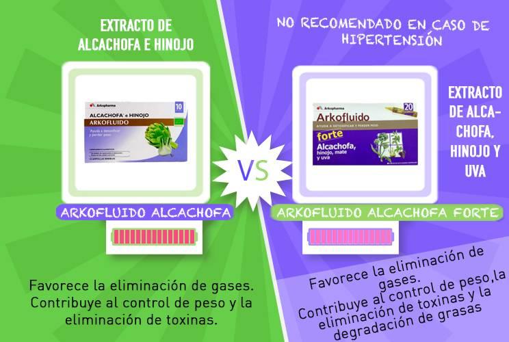 Arkofluido alcachofa vs arkofluido alcachofa hinojo fuerte